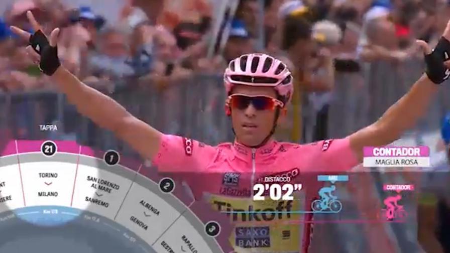 Contador-Aru, il Giro distacco per distacco