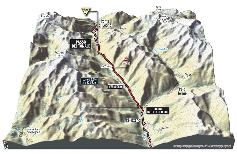 Gazzetta Dello Sport Giro Italia Gazzetta Dello Sport Map Profile Climb Details