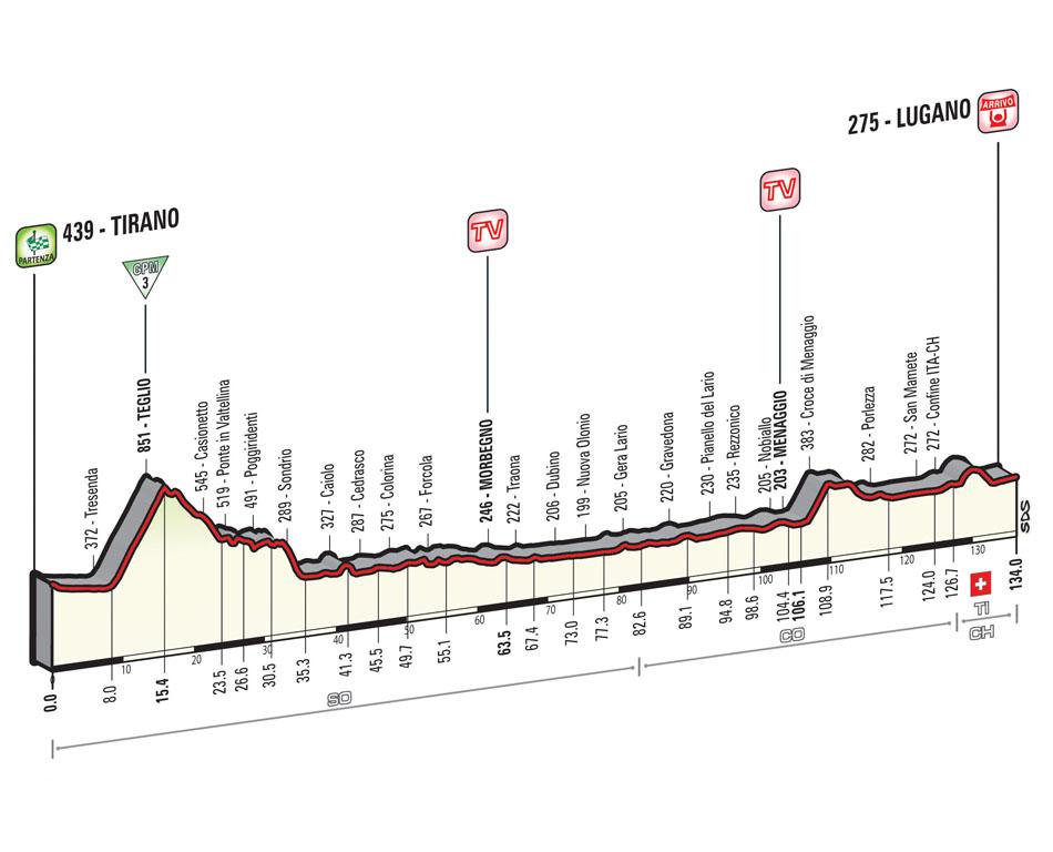 GIRO d'Italia 17a tappa oggi Tirano-Lugano: percorso, altimetria e classifica oggi 27 maggio 2015
