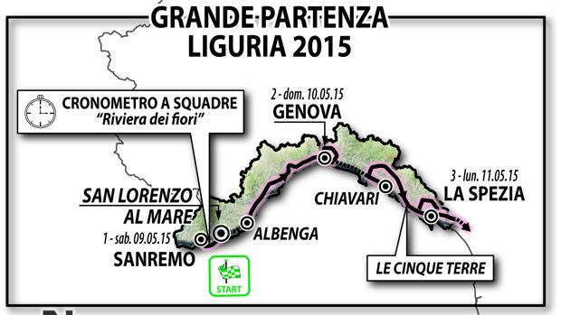 Giro d'italia 2015 (Liguria) www.alassio.mobi