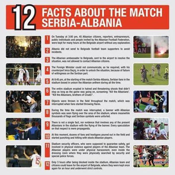 C'è chi ha addirittura preparato un dodecalogo con la spiegazione di quello che è successo a Belgrado durante la partita. Social