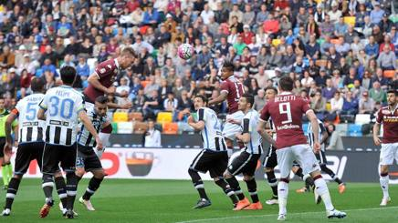 Video: Udinese vs Torino