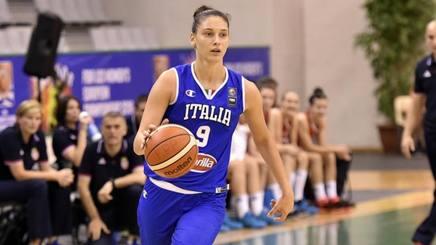 Cecilia Zandalasini, 20 anni, 21 punti di media nell'Europeo Under 2016