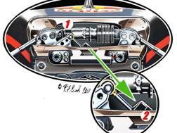 Sospensione: il terzo elemento idraulico tradizionale (1) e quello trasversale (2) della red Bull. Filisetti