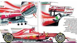 Il focus sulle novità Ferrari viste in Bahrain