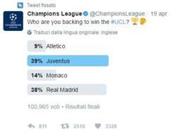 Il sondaggio ideato dall'Uefa