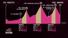 L'altimetria della 16ª tappa del Giro.