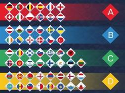 La griglia di partenza della Uefa Nations League. uefa.com