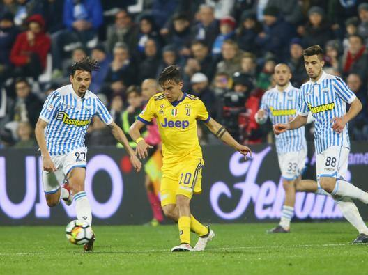 Spal-Juventus 0-0, il tabellino