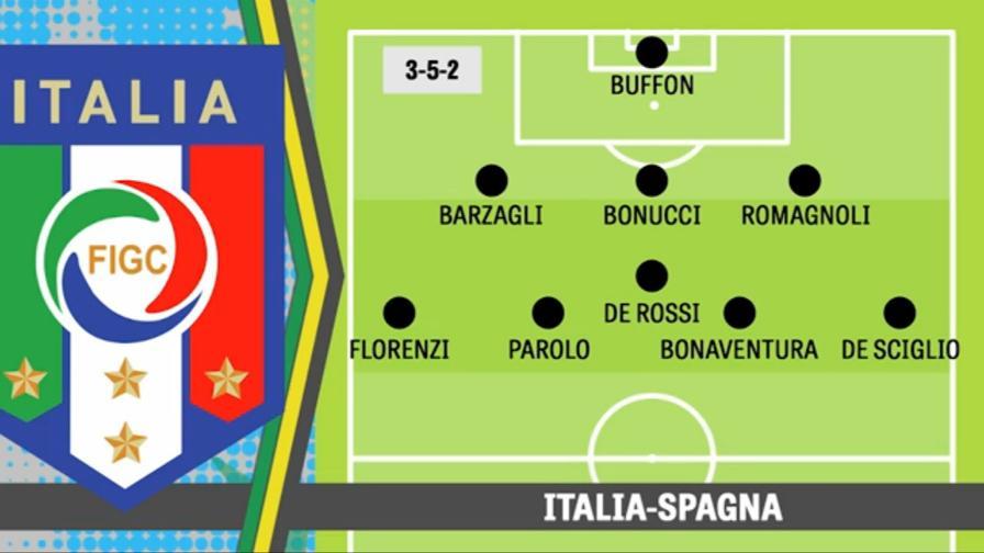 Italia-Spagna, in campo cos�?