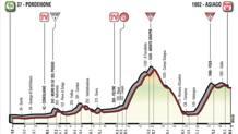 L'altimetria della 20ª tappa del Giro.