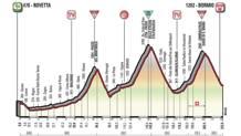 L'altimetria della 16a tappa del Giro d'Italia.