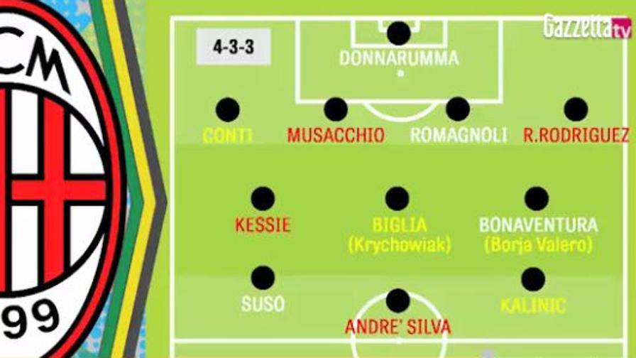 Sarà un Milan stellare <br>Potrebbe giocare così