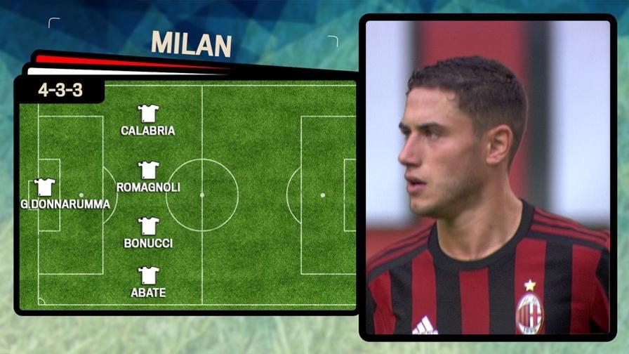 Gattuso come Sarri<br>Milan coi titolarissimi