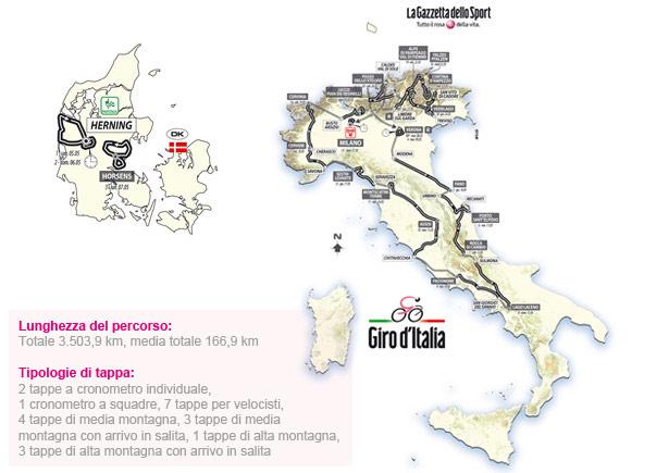 ジロ・デ・イタリア2012 コース図