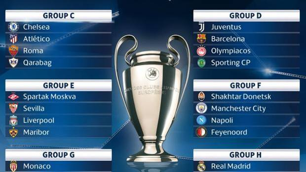 champions sorteggio gironi juve col barca roma champions sorteggio gironi juve col
