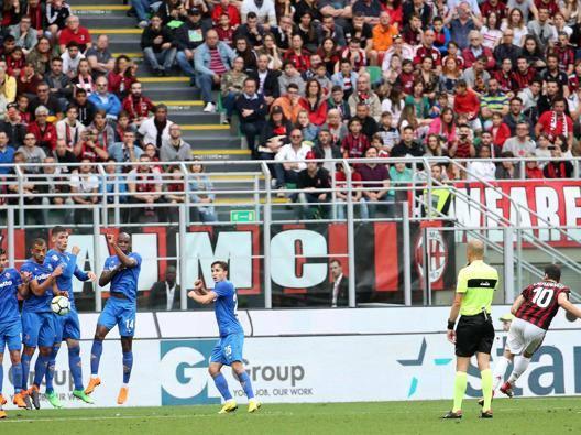 Milan-Fiorentina, il tabellino