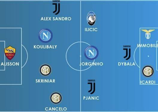 Ciro-Icardi nella Top11 Opta Inter e Juve ne piazzano 3