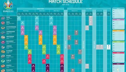 Calendario Partite Roma 2020.Euro 2020 C E Il Calendario A Roma 3 Gare E Un