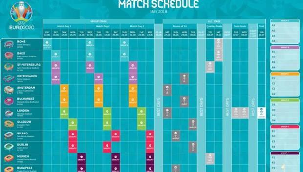 Calendario Europei2020.Euro 2020 C E Il Calendario A Roma 3 Gare E Un