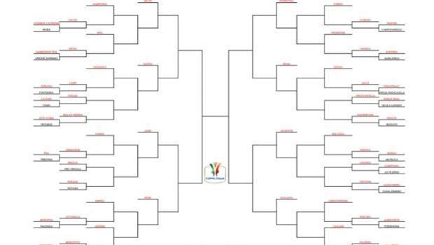 Gazzetta Calendario Serie A.Coppa Italia Via Il 29 Luglio Le Big Di Serie A