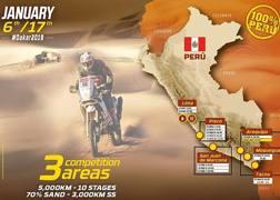 Il percorso della Dakar 2019