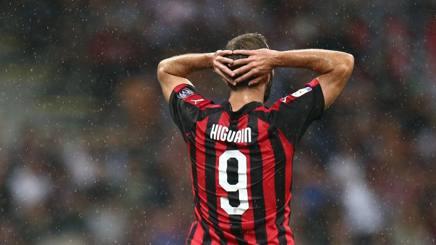 Gonzalo Higuain, 31 anni, sta per passare dal Milan al Chelsea, dove ritroverà Maurizio Sarri. Lapresse
