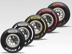 Le Pirelli 2019 per la F.1