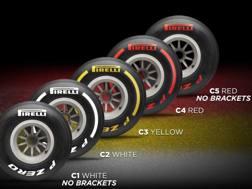 Le Pirelli F.1 per il 2019