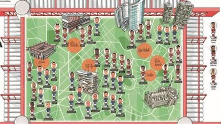 Il grafico che mostra dove vivono i calciatori di Milan e Inter.