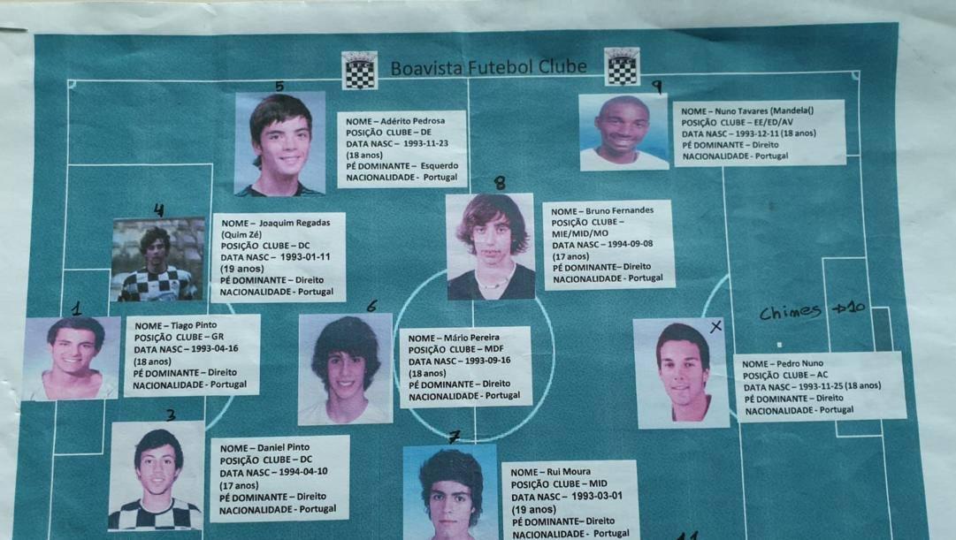 La distinta del match del Boavista (settore giovanile) in cui Bruno fu selezionato