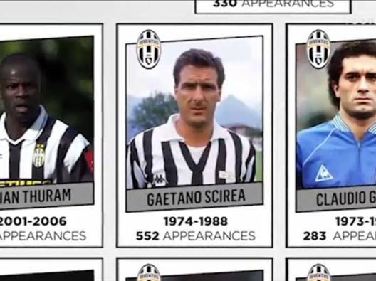 La meglio Juventus: l'11 di tutti i tempi - Video Gazzetta.it