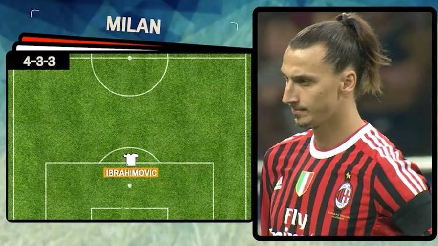 Arriva Ibra, Milan in campo così?