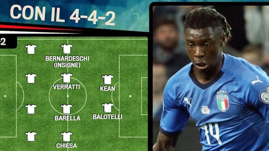 Kean più Balotelli insieme?<br>Due soluzioni per Mancini