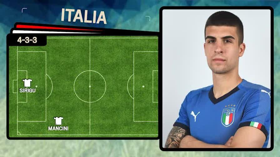 Squadra che vince... si cambia<br>È l'Italia di Quaglia-Kean