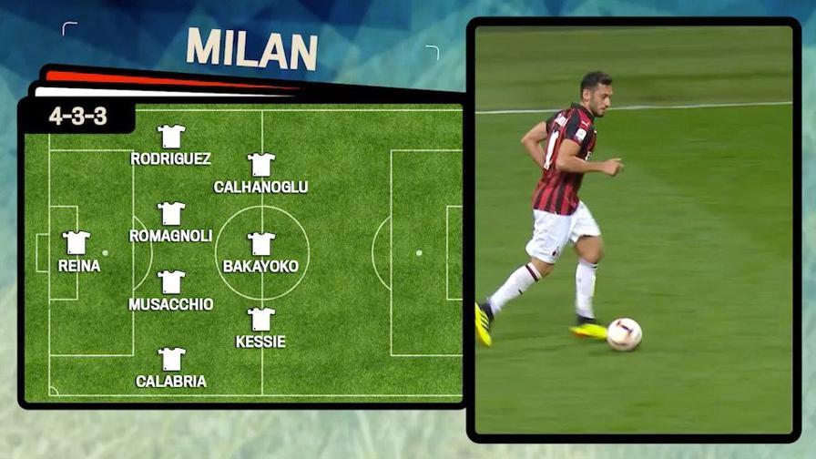 Juventus-Milan, le formazioni ufficiali: 4-3-3 con Borini in